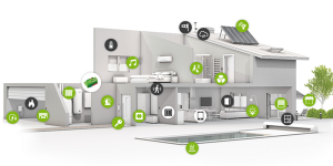 Loxone Smart Home Layout